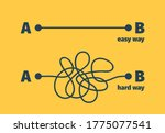 easy way. complicated problem... | Shutterstock .eps vector #1775077541