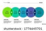 five circles process chart...   Shutterstock . vector #1776645701