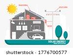 solar energy application in...   Shutterstock .eps vector #1776700577
