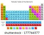 vector illustration of diagram...   Shutterstock .eps vector #177766577