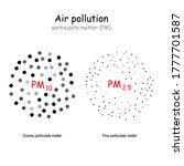 air pollution. atmospheric... | Shutterstock .eps vector #1777701587