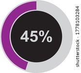 ash and purple percentage...