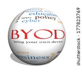 byod 3d sphere word cloud... | Shutterstock . vector #177823769