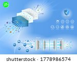 set of three layer or n95 kn95... | Shutterstock .eps vector #1778986574