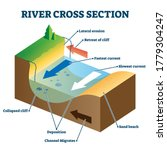 river cross section with... | Shutterstock .eps vector #1779304247
