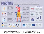 Photography Infographic Set...