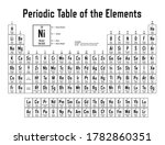 periodic table of the elements  ...   Shutterstock .eps vector #1782860351
