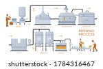 beer brewing production process ... | Shutterstock .eps vector #1784316467