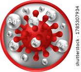 silver ions ag plus action 3d... | Shutterstock .eps vector #1785307934