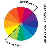 A Graphic Of The Standard Color ...