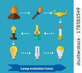 icons with lamp evolution in...