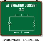 Alternating Current Circuit ...