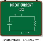 Direct Current Circuit  Vector...