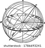 Horizontal Dial  A Sundial...