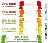 infographic  on risk factor... | Shutterstock .eps vector #1787283911