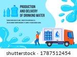 water delivery vector...   Shutterstock .eps vector #1787512454