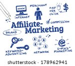 affiliate marketing is a type... | Shutterstock . vector #178962941