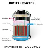 how does a nuclear reactor work   Shutterstock .eps vector #178968431