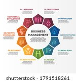 infographic business management ... | Shutterstock .eps vector #1791518261