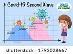 second wave of corona virus ... | Shutterstock .eps vector #1793028667