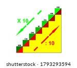 vector of the ladder far size...   Shutterstock .eps vector #1793293594