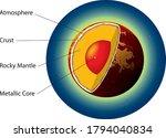 vector illustration of venus... | Shutterstock .eps vector #1794040834