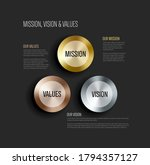 vector mission  vision and...   Shutterstock .eps vector #1794357127