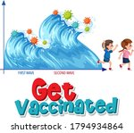 get vaccinated with second wave ... | Shutterstock .eps vector #1794934864