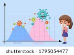two wave of coronavirus... | Shutterstock .eps vector #1795054477