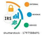 Irs    Internal Revenue Service....