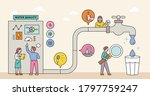 large water pipe system and... | Shutterstock .eps vector #1797759247
