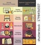 comparison of recruitment... | Shutterstock .eps vector #1798456537