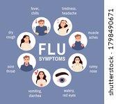 flu virus symptoms set. circle... | Shutterstock . vector #1798490671