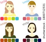 determination of the color that ...   Shutterstock .eps vector #1800712531