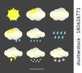 previsión,granizo,precipitación,soleado