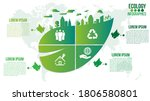 ecology infographics green... | Shutterstock .eps vector #1806580801
