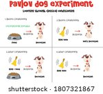 The mechanics of the Pavlov