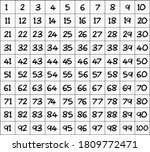 number charts and strips for...   Shutterstock .eps vector #1809772471