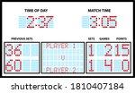 tennis scoreboard icon. flat...