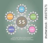 gear of 5s kaizen circle... | Shutterstock .eps vector #181073171