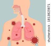 acute respiratory distress... | Shutterstock .eps vector #1813825871