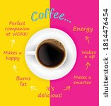 Coffee Benefits Text Background....