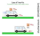 inertia is the resistance of... | Shutterstock .eps vector #1814820641