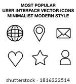 most popular user interface  ...