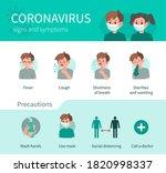 coronavirus disease symptoms... | Shutterstock . vector #1820998337