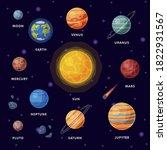 solar system  earth  saturn ...   Shutterstock .eps vector #1822931567