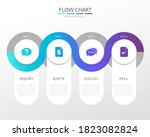 circular flow chart infographic ...