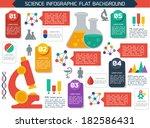 flat infographic scientific ... | Shutterstock .eps vector #182586431