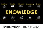 knowledge illustration. header... | Shutterstock .eps vector #1827412364