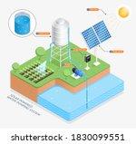 solar powered water pumping...   Shutterstock .eps vector #1830099551